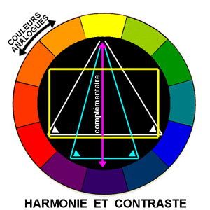 Harmonie - Associations de couleurs ...